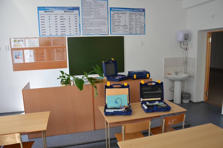 Кабинета физики в школе своими руками 949